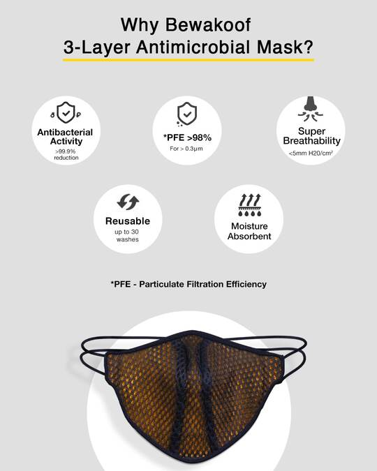 Shop 3-Layer Anti-Microbial Mask (Black)-Design