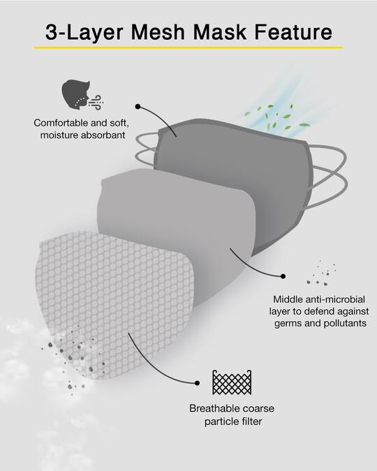 Shop 3-Layer Anti-Microbial Mask (Black)-Back