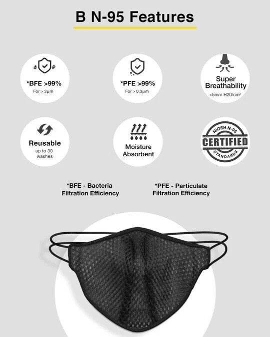 Shop 5 Layer Bewakoof N 95 reusable life mask Men Combo of 10 (Jet Black)-Design