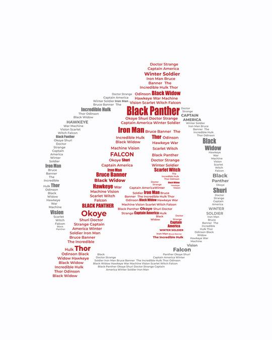 Shop Avengers All Stars (AVL)-Full