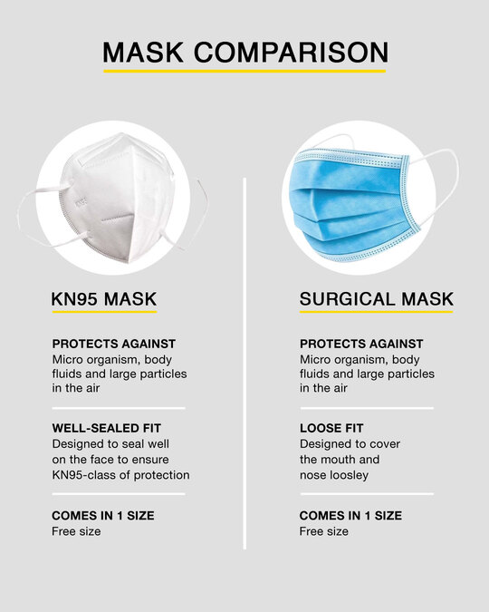 Shop KN95 Face Mask Pack of 3-Design
