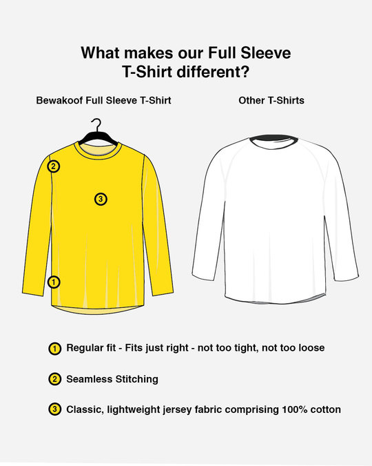 Shop Baap Ko Mat Sikha Full Sleeve T-Shirt-Design