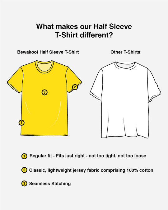 Shop Padhta Kaun Hai? Half Sleeve T-Shirt-Design