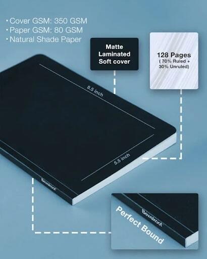 Shop No Brain Notebook-Design
