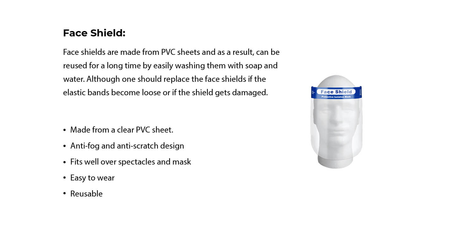 Premium Protective Gear Kit Description Image Website 3@Bewakoof.com