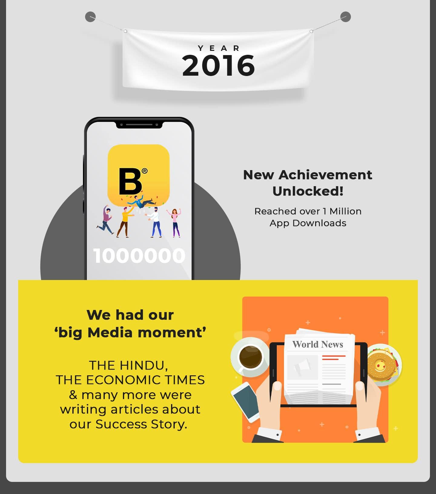 Year 2016 - Bewakoof.com